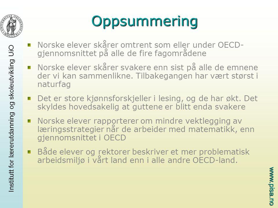 Oppsummering Norske elever skårer omtrent som eller under OECD-gjennomsnittet på alle de fire fagområdene.