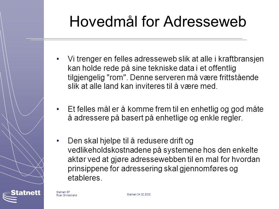 Hovedmål for Adresseweb