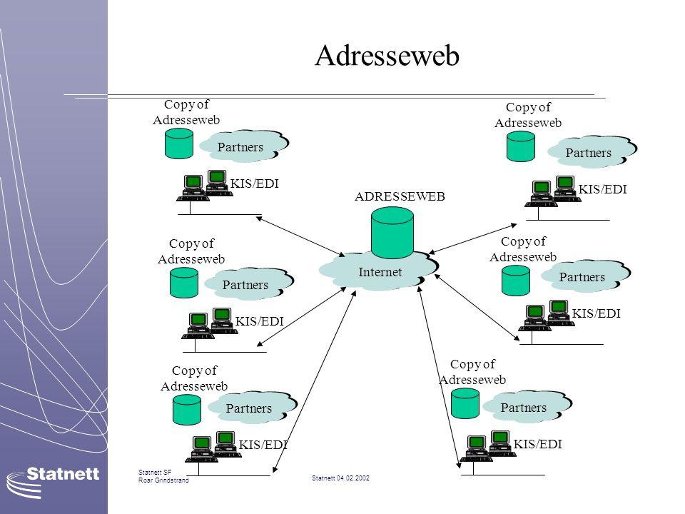 Adresseweb Partners KIS/EDI ADRESSEWEB Copy of Adresseweb Internet