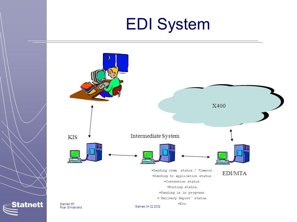 EDI System X400 Intermediate System KIS EDI/MTA