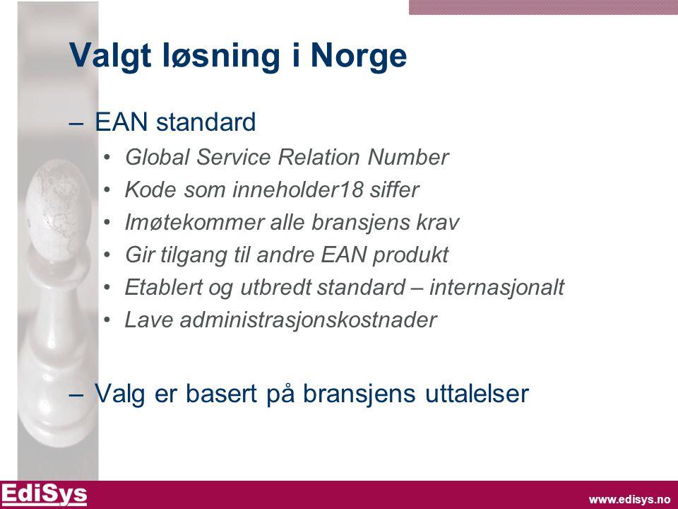Valgt løsning i Norge EAN standard