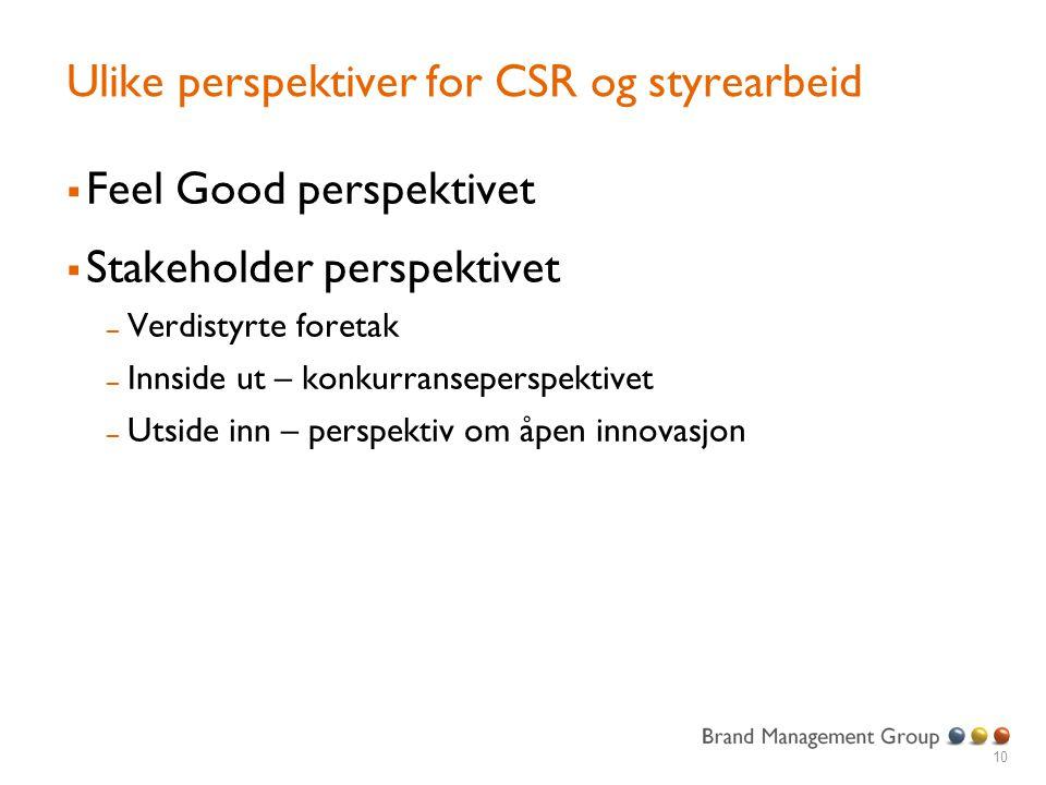 Ulike perspektiver for CSR og styrearbeid