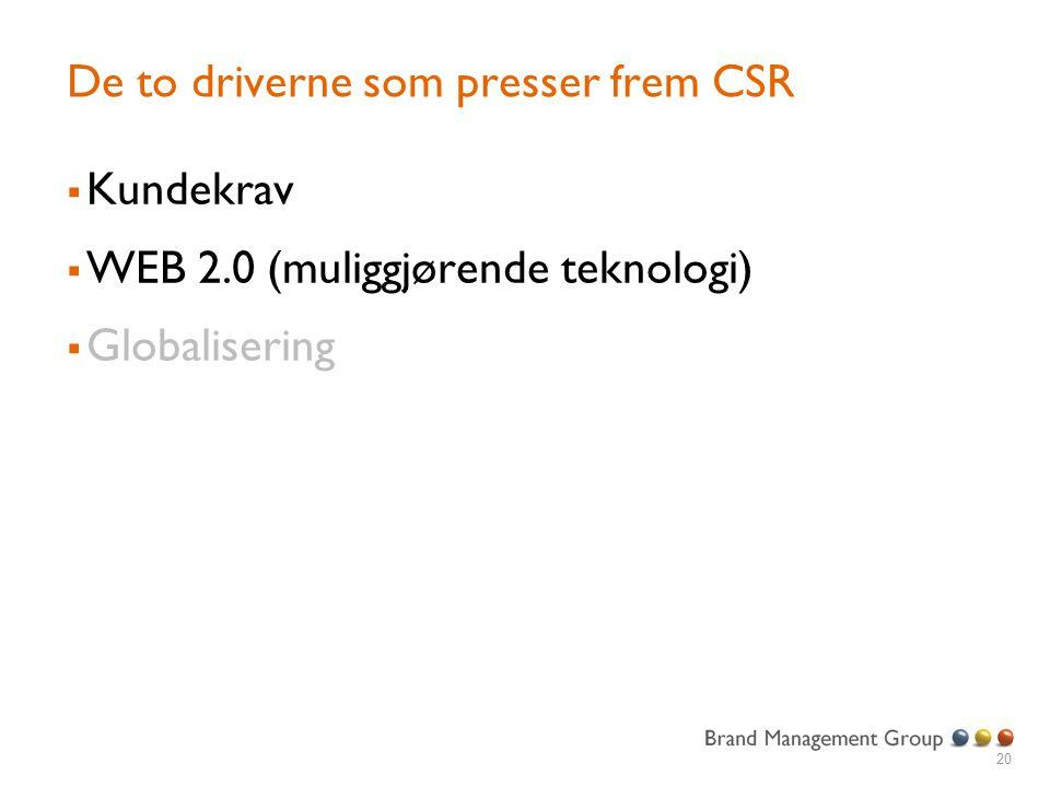 De to driverne som presser frem CSR