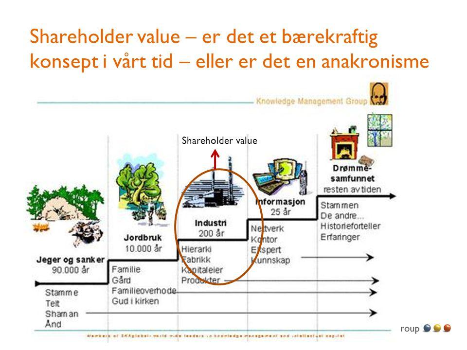Shareholder value – er det et bærekraftig konsept i vårt tid – eller er det en anakronisme