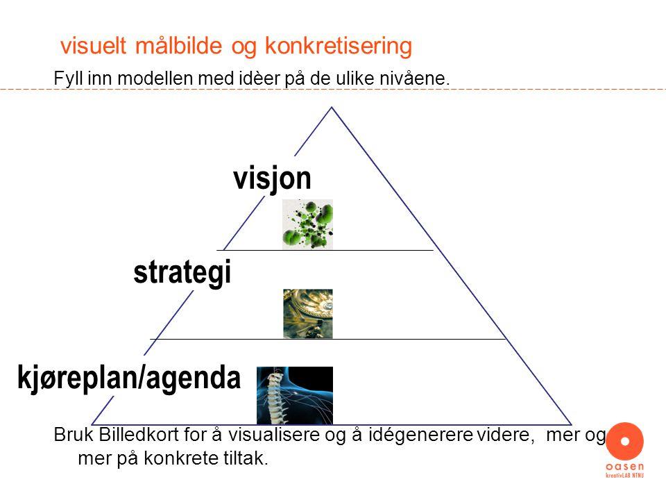 visuelt målbilde og konkretisering