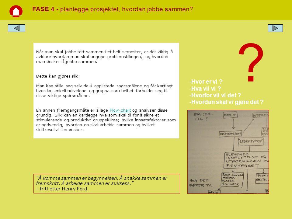 FASE 4 - planlegge prosjektet, hvordan jobbe sammen Hvor er vi