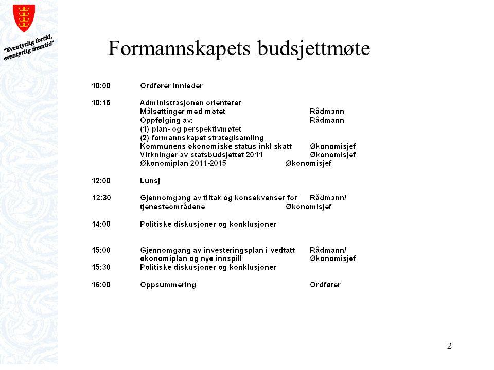 Formannskapets budsjettmøte