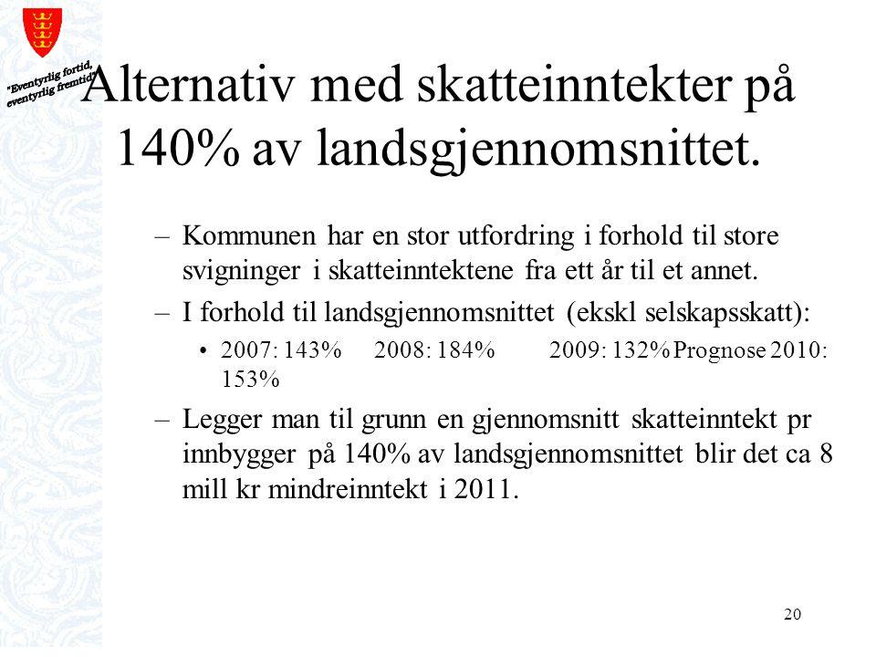 Alternativ med skatteinntekter på 140% av landsgjennomsnittet.