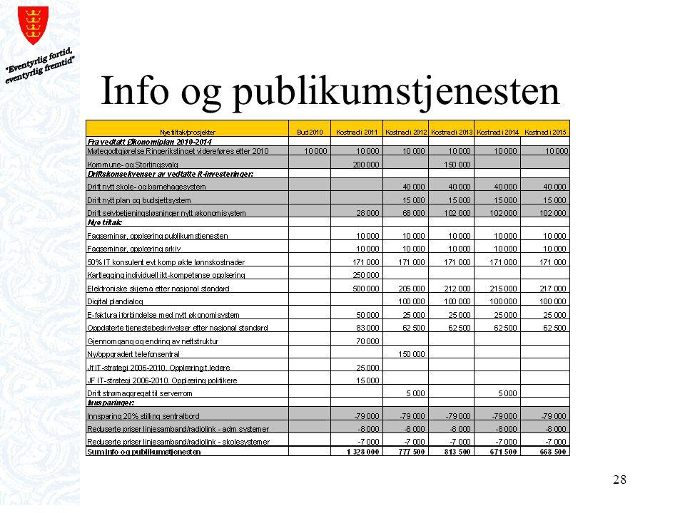 Info og publikumstjenesten