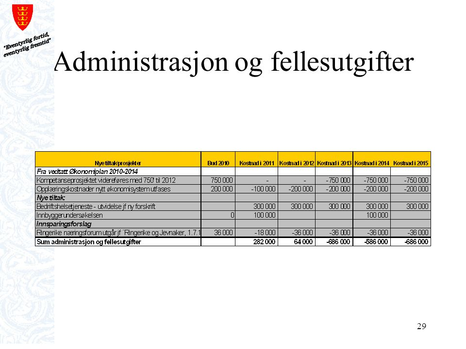 Administrasjon og fellesutgifter