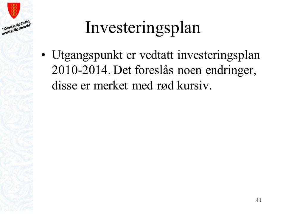Eventyrlig fortid, eventyrlig fremtid Investeringsplan.