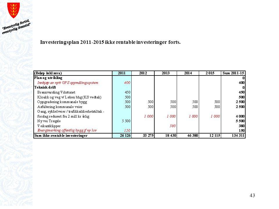 Investeringsplan 2011-2015 ikke rentable investeringer forts.