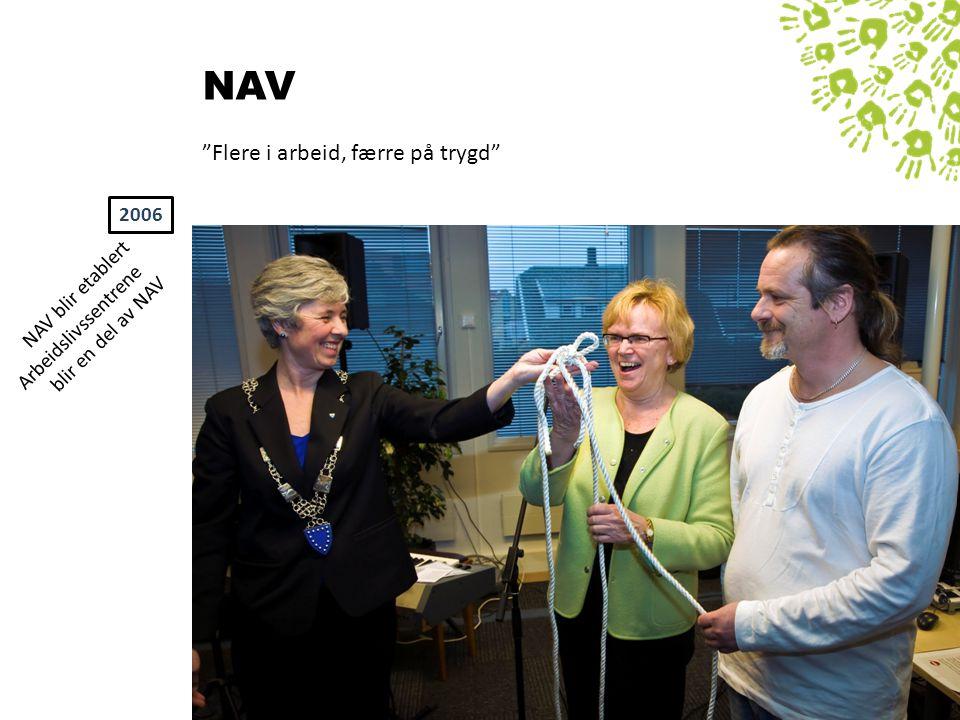 NAV Flere i arbeid, færre på trygd 2006 NAV blir etablert