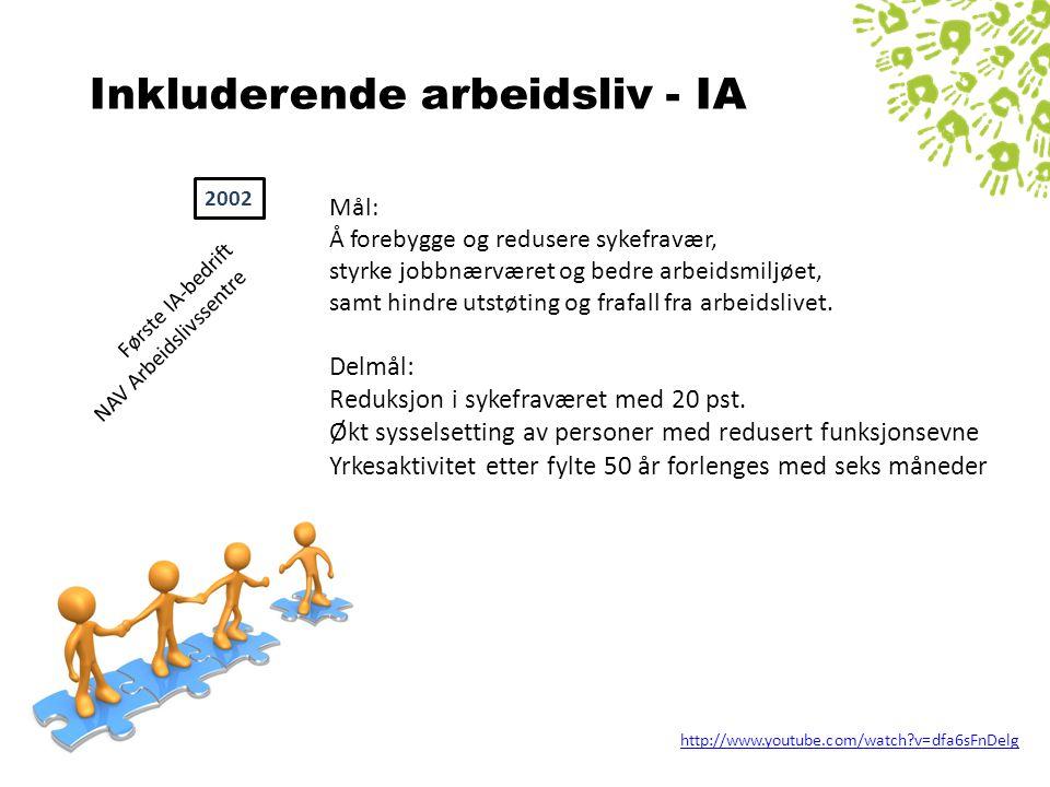 Inkluderende arbeidsliv - IA
