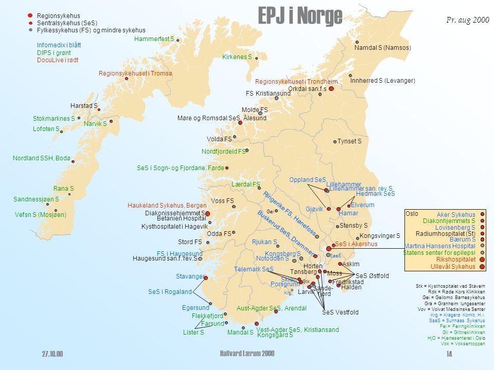 EPJ i Norge Pr. aug 2000 27.10.00 Hallvard Lærum 2000 Regionsykehus