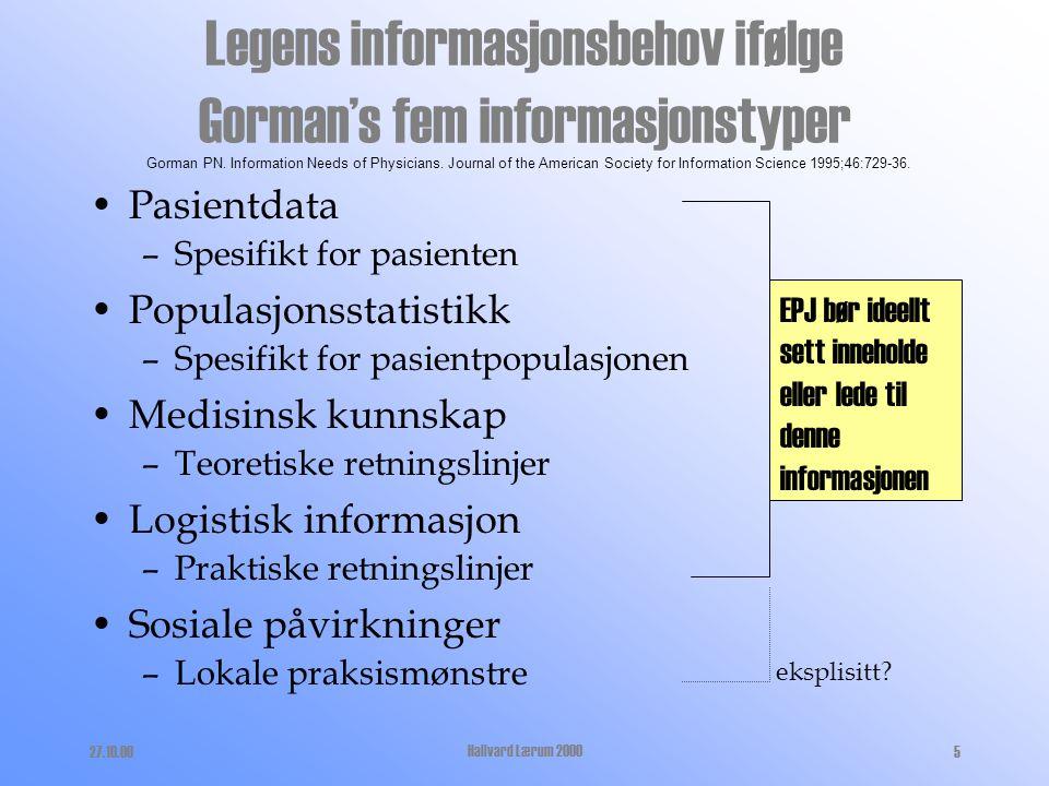 Legens informasjonsbehov ifølge Gorman's fem informasjonstyper