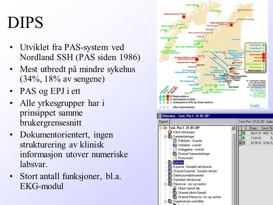 DIPS Utviklet fra PAS-system ved Nordland SSH (PAS siden 1986)