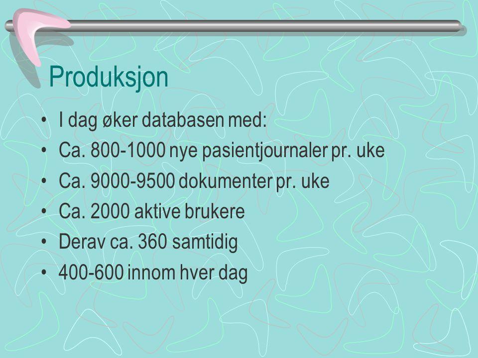 Produksjon I dag øker databasen med: