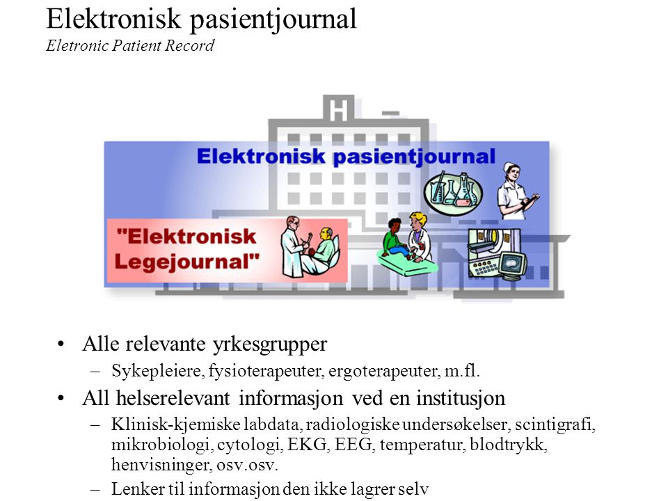 Elektronisk pasientjournal Eletronic Patient Record