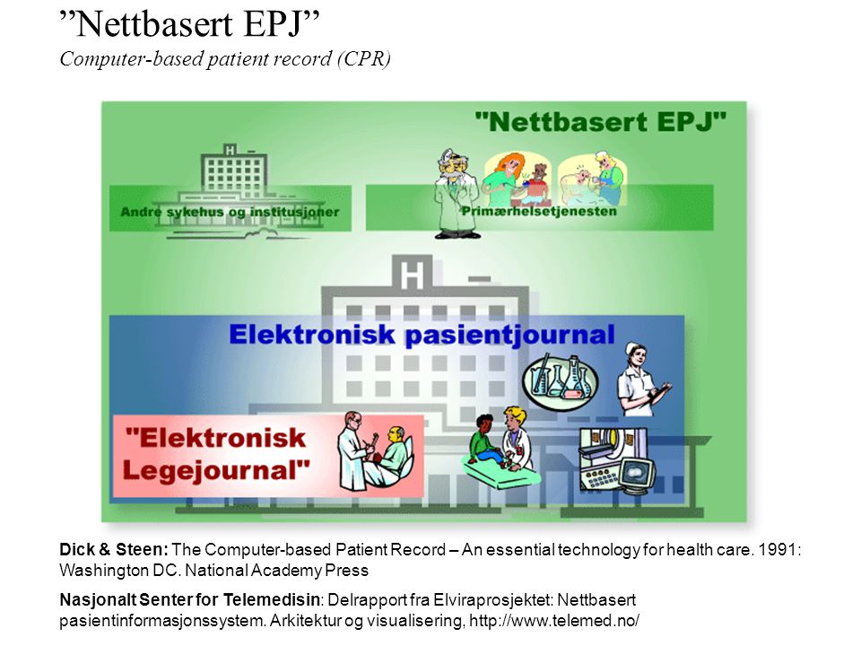 Nettbasert EPJ Computer-based patient record (CPR)