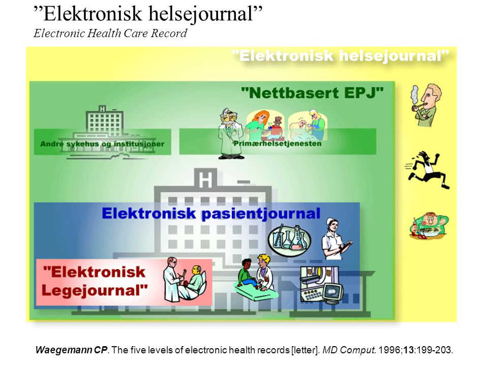 Elektronisk helsejournal Electronic Health Care Record