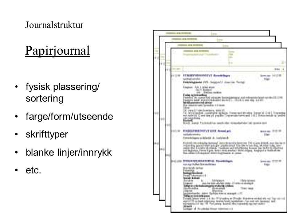 Journalstruktur Papirjournal