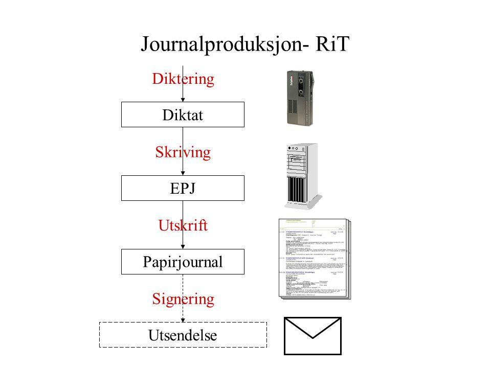 Journalproduksjon- RiT