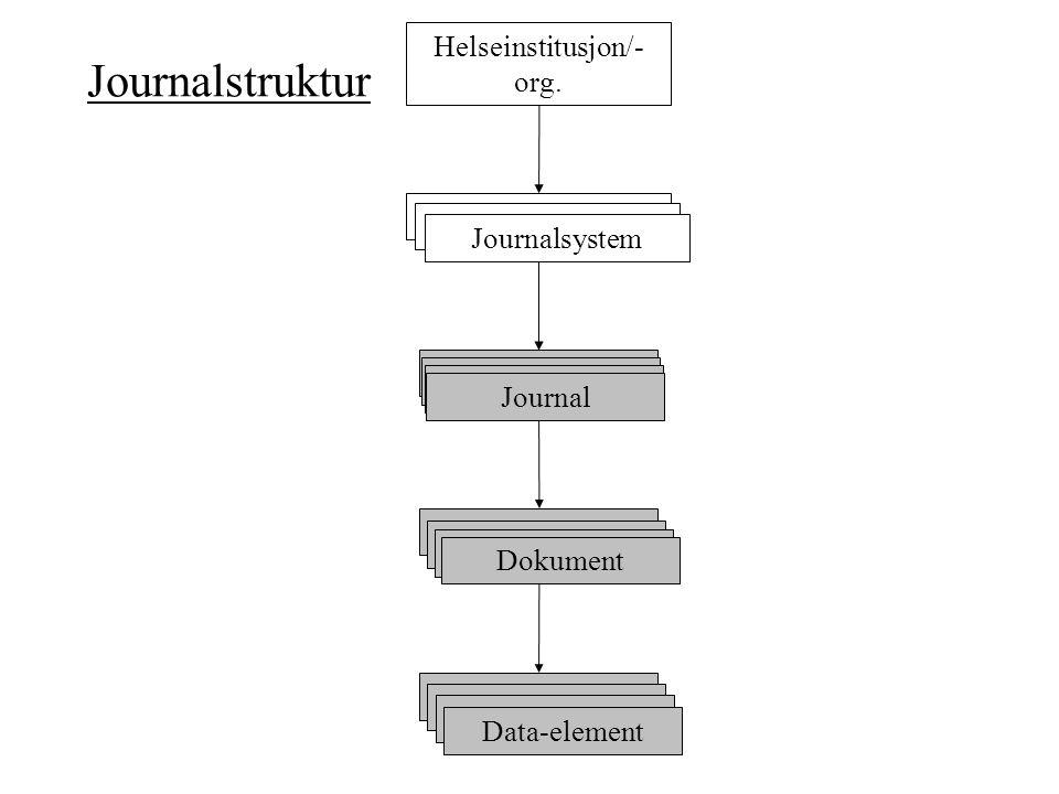 Helseinstitusjon/-org.