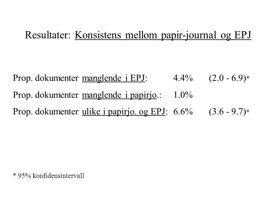 Resultater: Konsistens mellom papir-journal og EPJ