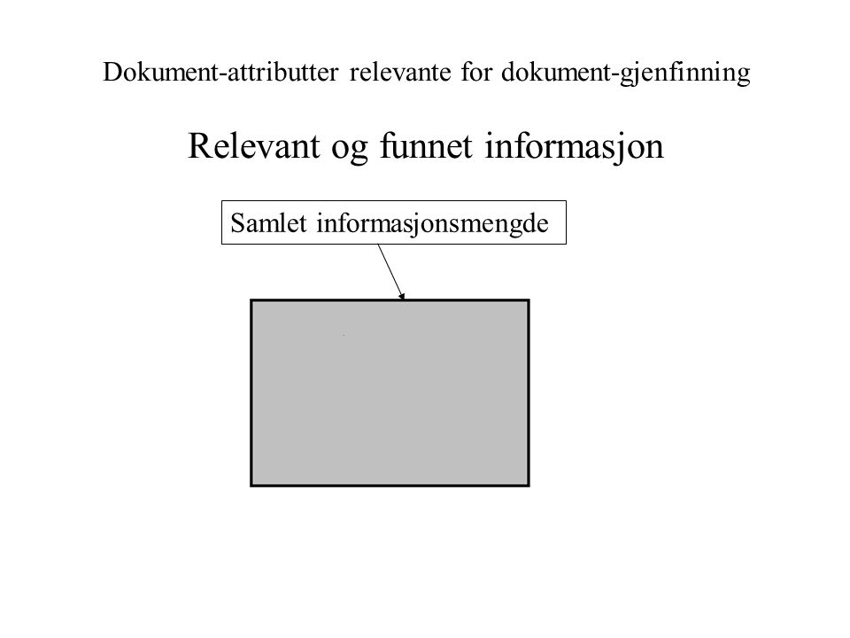 Dokument-attributter relevante for dokument-gjenfinning Relevant og funnet informasjon