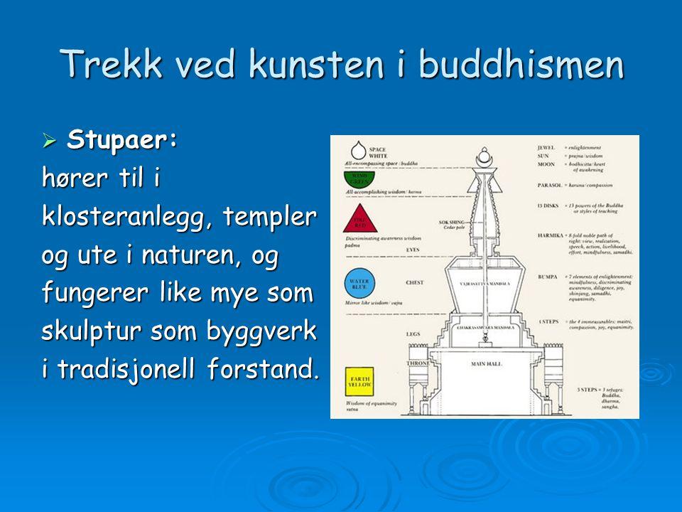Trekk ved kunsten i buddhismen