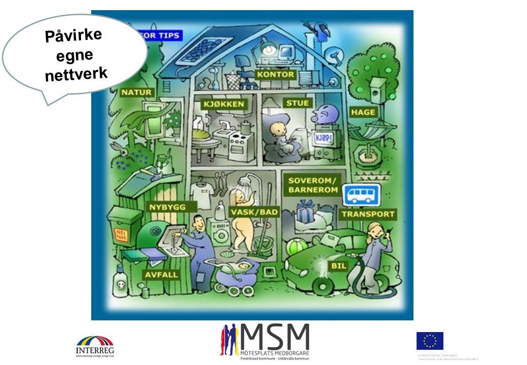 Påvirke egne nettverk