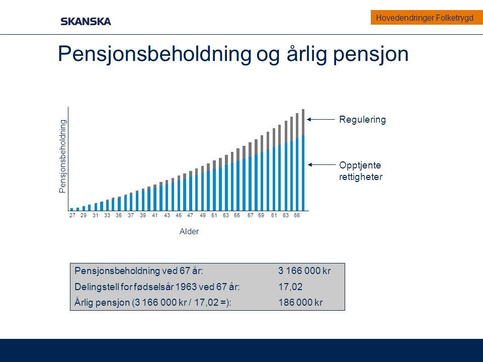 Pensjonsbeholdning og årlig pensjon
