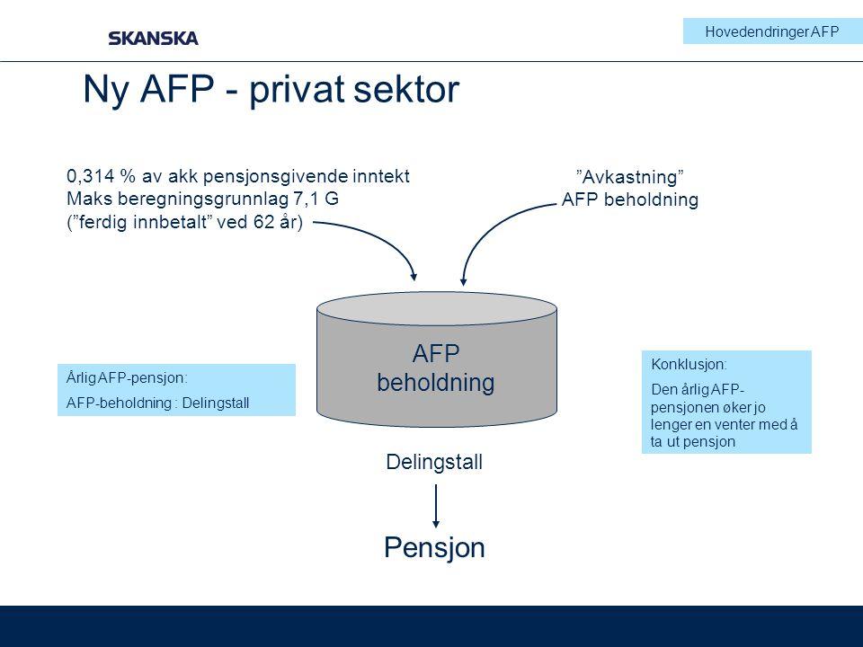 Ny AFP - privat sektor Pensjon AFP beholdning Delingstall