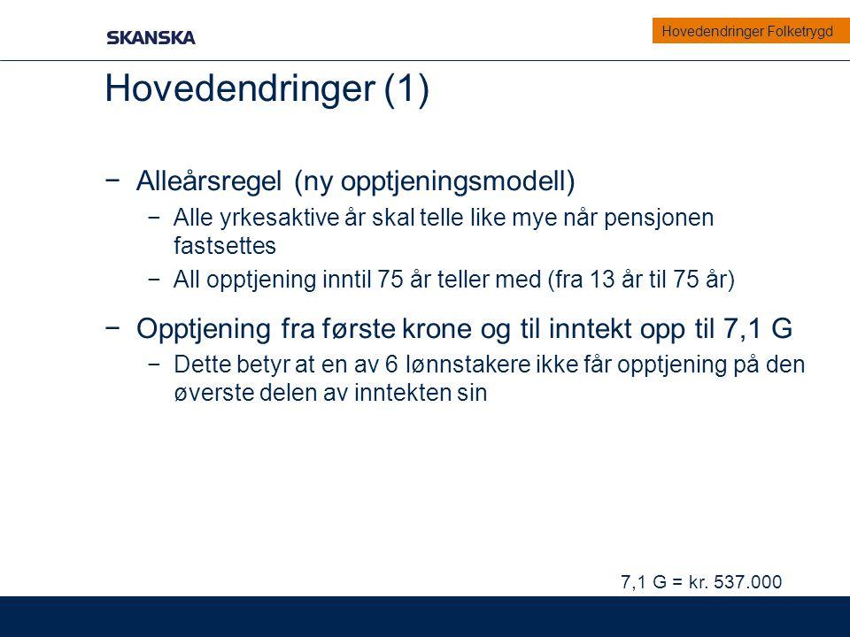 Hovedendringer (1) Alleårsregel (ny opptjeningsmodell)