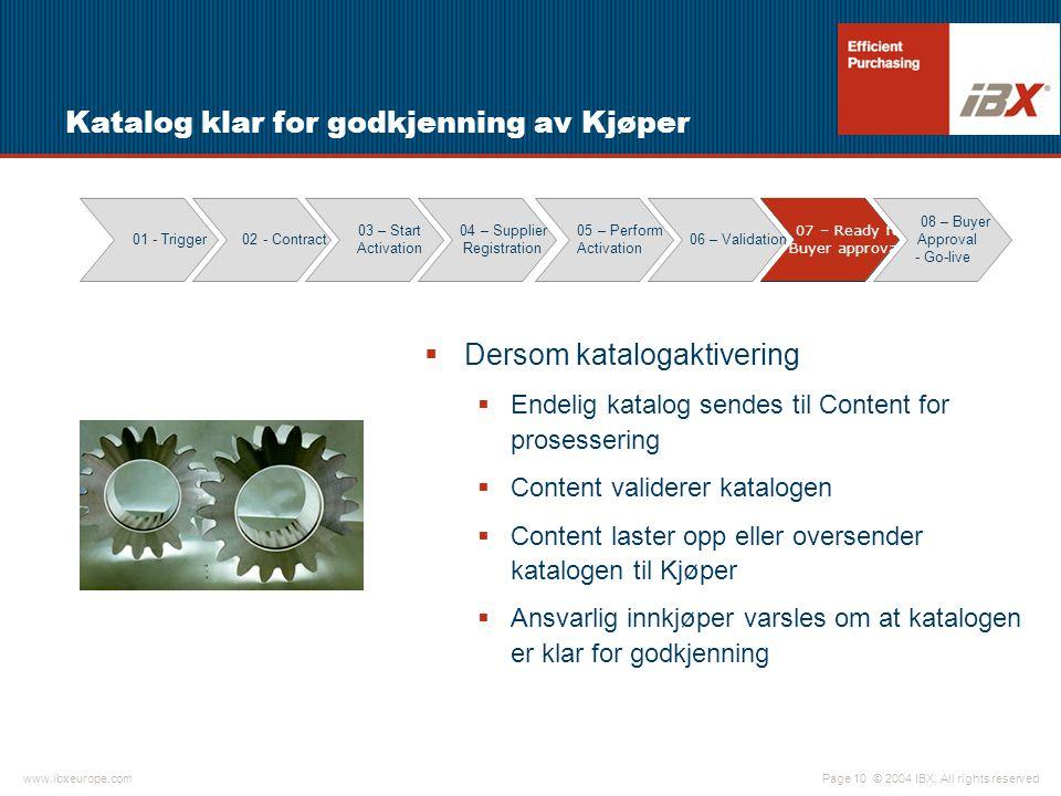 Katalog klar for godkjenning av Kjøper