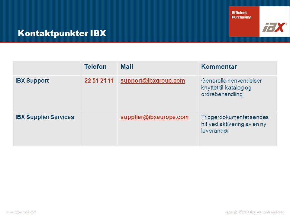Kontaktpunkter IBX Telefon Mail Kommentar IBX Support 22 51 21 11