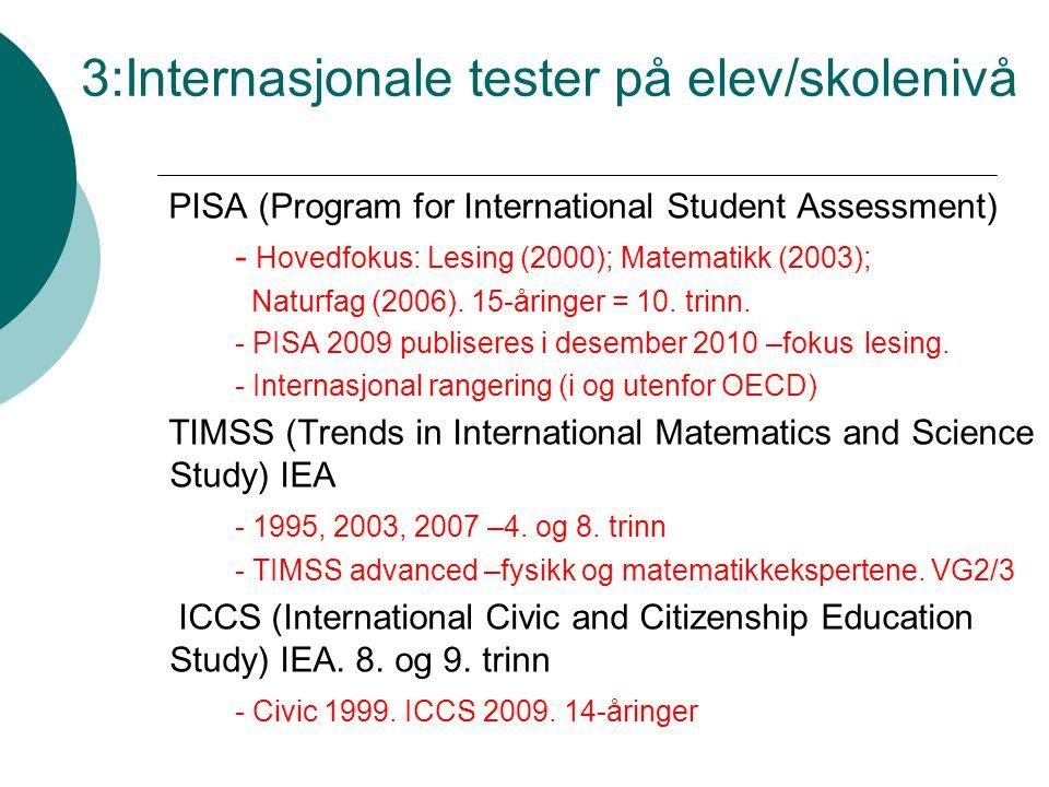 3:Internasjonale tester på elev/skolenivå
