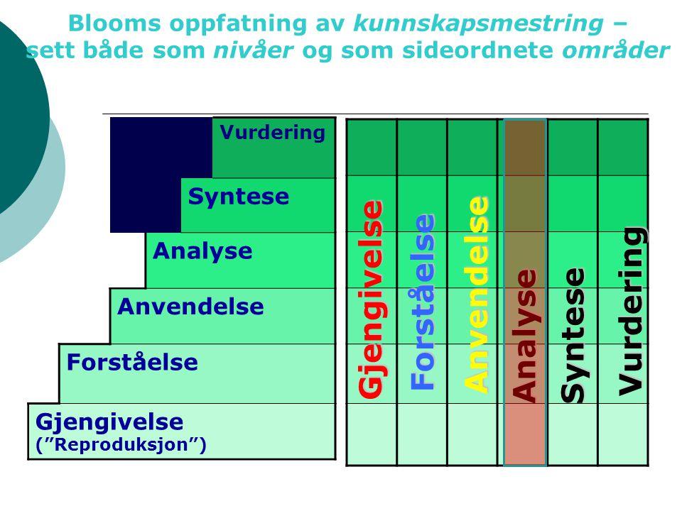 Anvendelse Gjengivelse Forståelse Vurdering Analyse Syntese