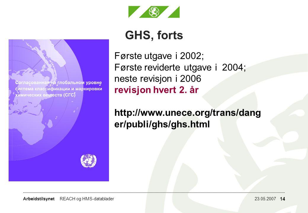 GHS, forts Første utgave i 2002; Første reviderte utgave i 2004;
