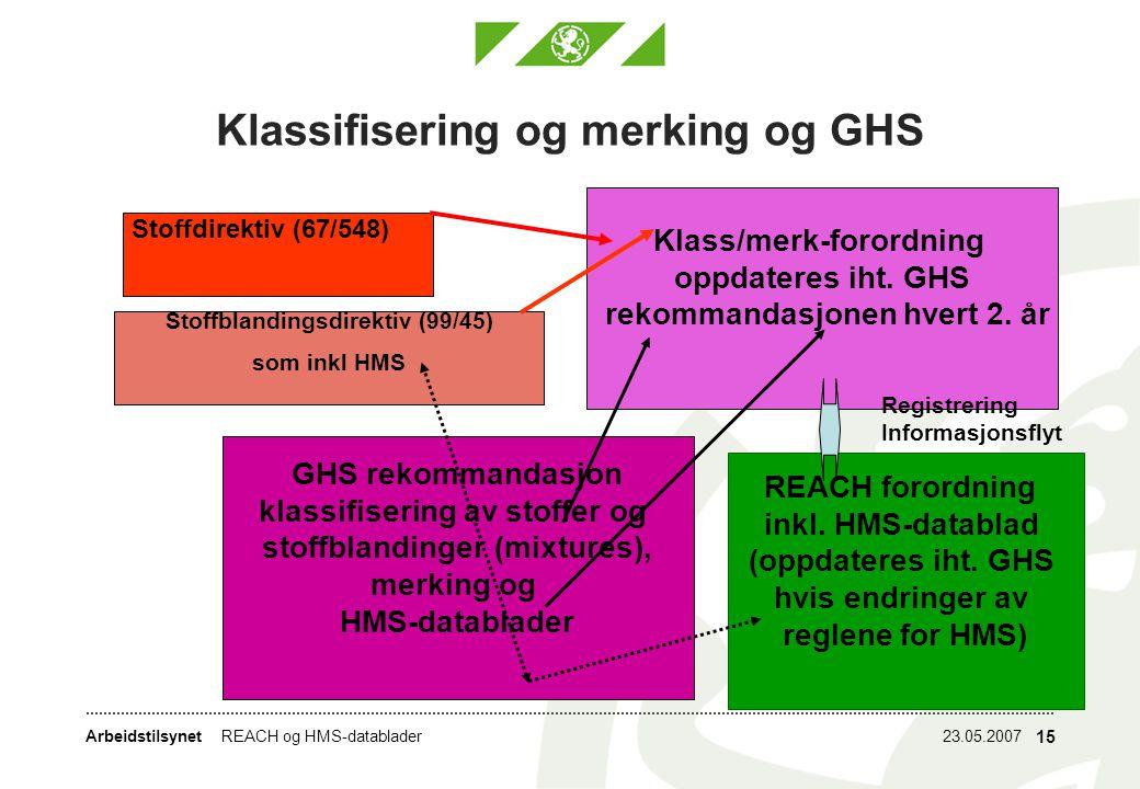 Klassifisering og merking og GHS
