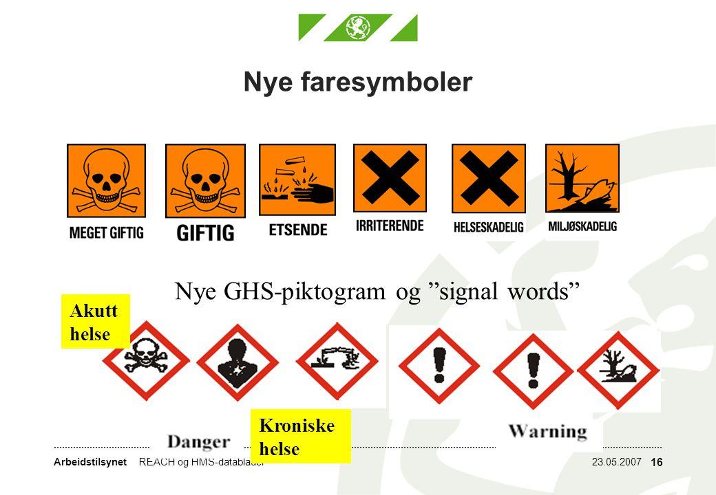 Nye faresymboler Nye GHS-piktogram og signal words Akutt helse