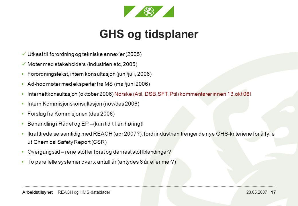 GHS og tidsplaner Utkast til forordning og tekniske annex'er (2005)