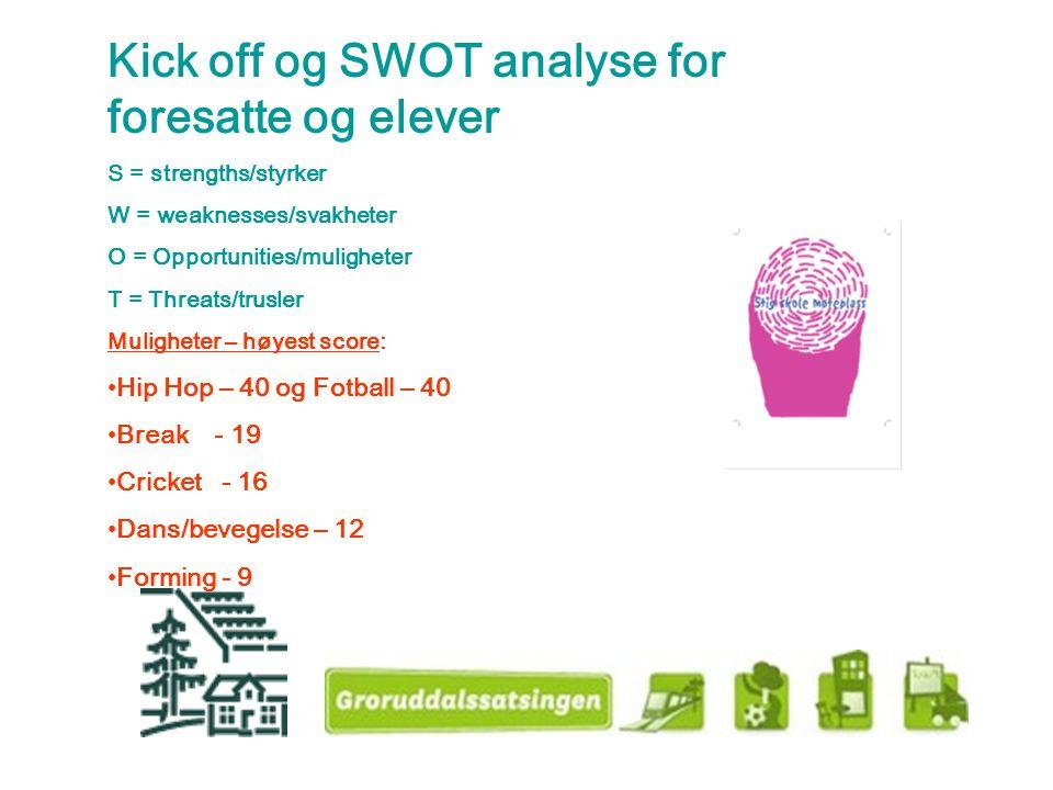 Kick off og SWOT analyse for foresatte og elever