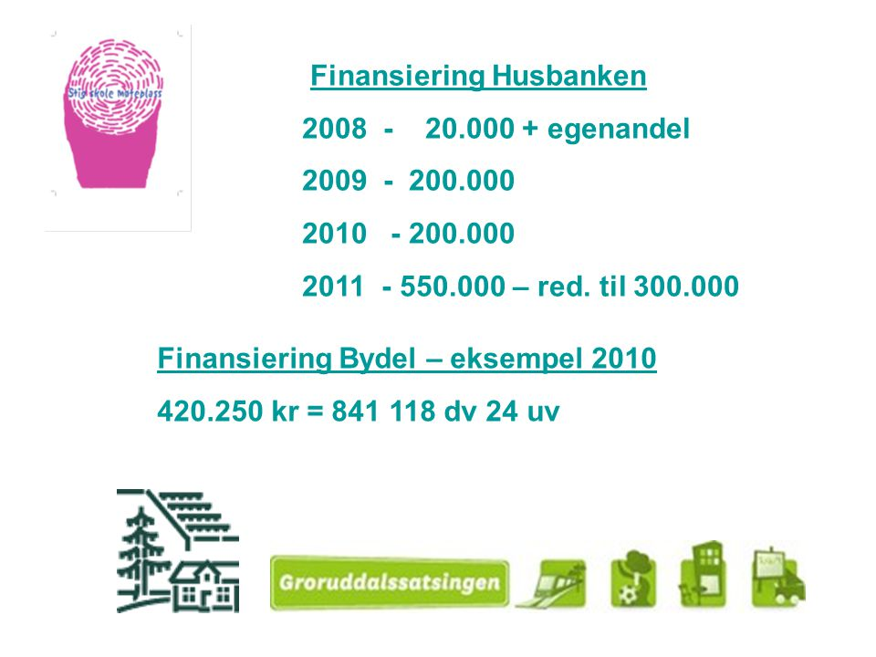 Finansiering Husbanken