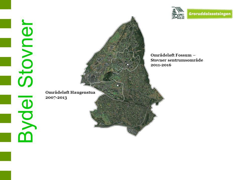 Bydel Stovner Områdeløft Fossum – Stovner sentrumsområde 2011-2016