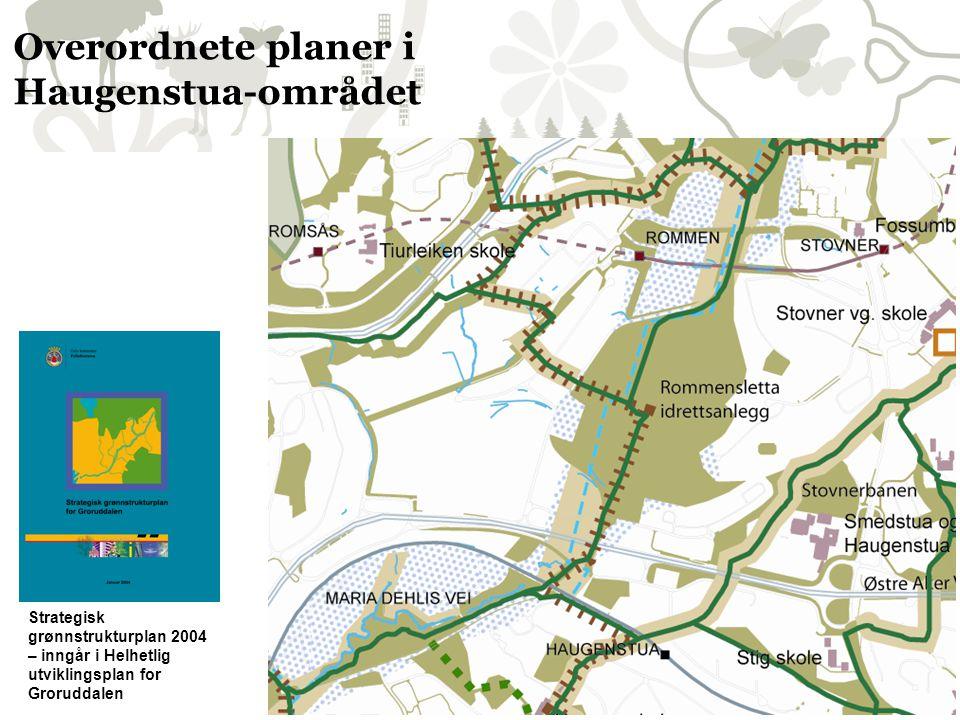 Overordnete planer i Haugenstua-området