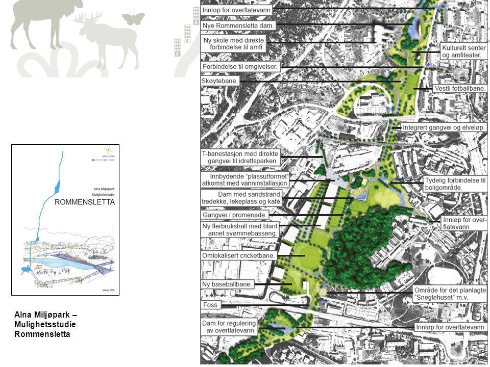 Alna Miljøpark – Mulighetsstudie Rommensletta
