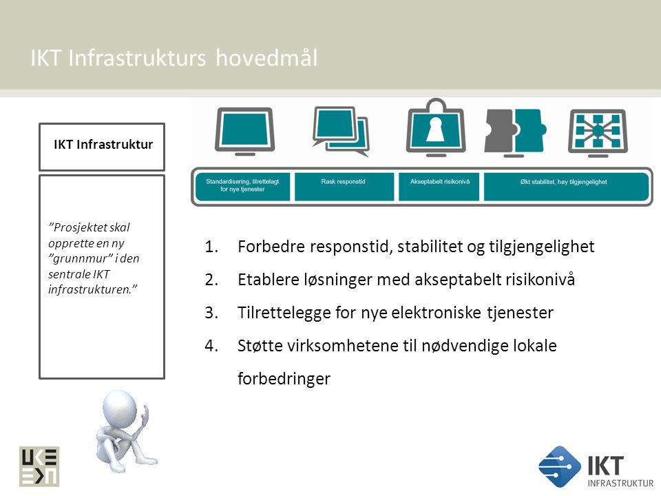 IKT Infrastrukturs hovedmål