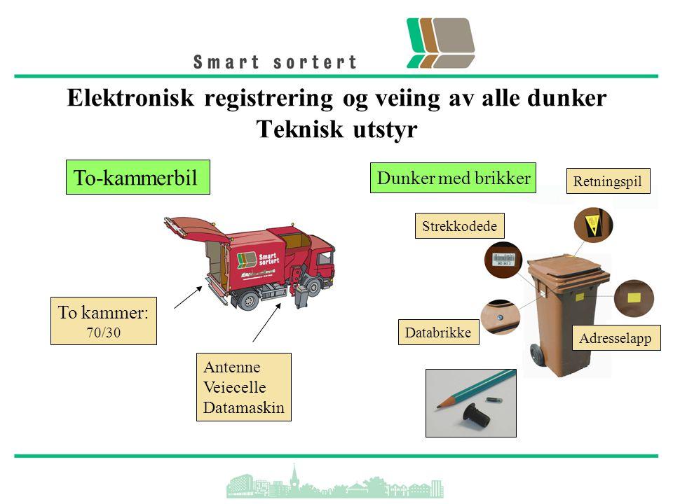 Elektronisk registrering og veiing av alle dunker Teknisk utstyr